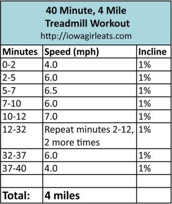 4-mile workout
