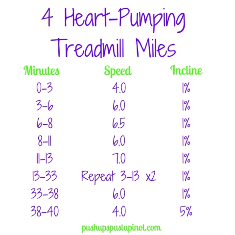 4 treadmill miles