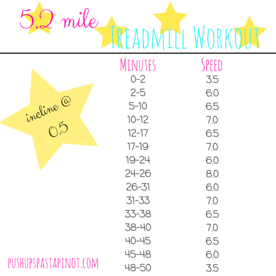 5.2 mile treadmill workout